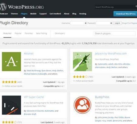 populairste WordPress plugins