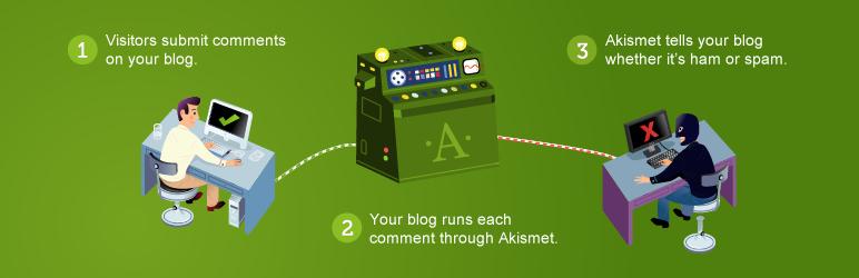 Wat is een WordPress Plugin?