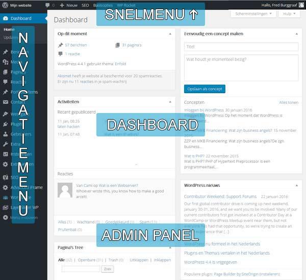 Adminpanel van WordPress