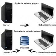 Wat is een dynamische webpagina