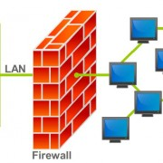 Wat is een firewall
